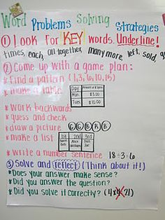 I was just talking to Susan about this for our grant videos!! Tons of picts of anchor charts