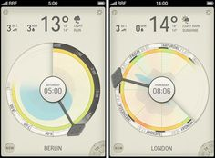 Stunning iPhone App Design  Partly Cloudy is an outstanding designed iPhone weather app designed by Timm Kekeritz with a unique clock visualization to show you a weather forecast in a completely intuitive way.  The app is available in the iTune App Store:http://itunes.apple.com/app/partly-cloudy/id545627378  via: WE AND THE COLORFacebook//Twitter//Google+//Pinterest