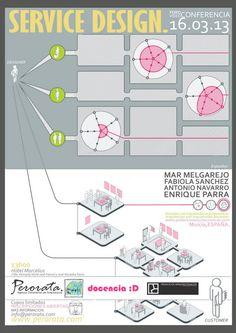 PedacicosArquitectonicos | service design