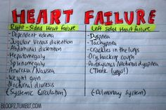 HEART FAILURE RT. VS. LT.