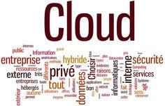 """""""Choisir un type de Cloud"""" présente les avantages et inconvénients en regard des 4 types majeurs de Cloud computing, en s'articulant autour d'exemples concrets tirés des services SaaS d'Evok Cloud Services Service, Math Equations, Blog"""