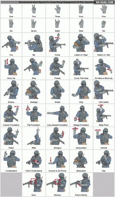 Learn how to communicate tactically. Also useful for Zombie Apocalypse.