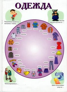 Russian Language Learning, Teaching English, Russian Lessons, Chore Chart Kids, Learn Russian, Montessori Materials, Speech Therapy, Education, Words