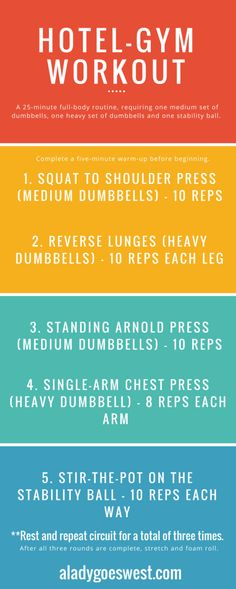 Hotel-gym workout via A Lady Goes West blog - #workout #fitness http://aladygoeswest.com/2015/08/03/a-short-on-time-hotel-gym-dumbbell-workout/