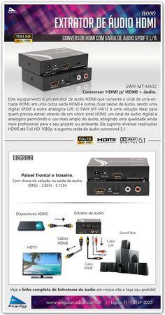 Extrator de áudio HDMI com saída de áudio digital SPDIF e analógica L/R, e saída de vídeo HDMI Full HD 1080P. SWH-MT-HA12