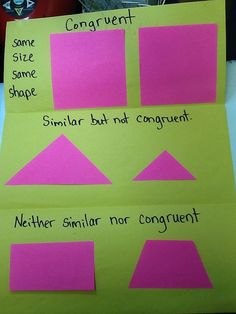 Congruent and Similar Figures-Students have to create from Post-It