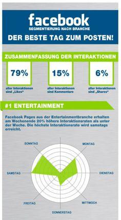Die besten Posting-Zeiten auf Facebook [Infografik] » t3n - Das Magazin für Digitales Business | we love technology