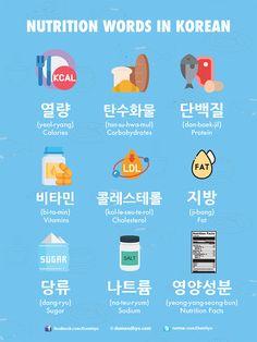 Learn To Speak Korean, Learn Basic Korean, Learn Japanese Words, Korean Words Learning, Korean Language Learning, Learn Korean Alphabet, Learn Hangul, Learn Another Language, Korean Phrases