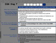 Signature selling model - Step 7