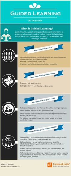 Guided Learning in eLearning – An Overview [Infographic]