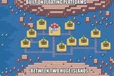 Why, Pacifidlog Town, Why? Built on floating platforms Between two huge islands