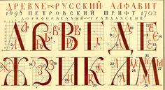 Поиск и определение шрифтов (архив)
