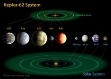 NASA has found 3 nice, habitable planets for us to choose from!