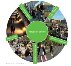 The Secret to Making Sustainable Cities - Jan Gehl and His 5 Birds