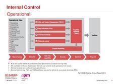 Internal Audit Report Template  Download This Internal Audit