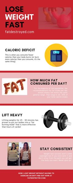 Best Way to Lose Weight - fatdestroyed Weight Loss Routine, Weight Loss Goals, Easy Weight Loss, Weight Loss Journey, Ways To Burn Fat, How To Lose Weight Fast, Health Blog, Stubborn Belly Fat, Fat Burning Workout