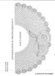 Resultado de imagen de Abanicos bolillos