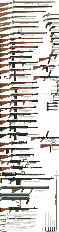 Oceanic Infantry Weapons by Lapeer