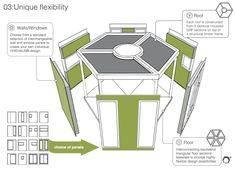 """Image 3 of 5 from gallery of How Popular Could """"Anti-Builder"""" and """"Anti-Architect"""" Homes Become? via Hivehaus Module Architecture, Architecture Concept Drawings, Futuristic Architecture, Architecture Details, Kinetic Architecture, Architecture Foundation, Architecture Diagrams, Architecture Student, Architecture Portfolio"""