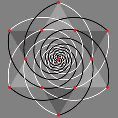 The universe has a fundamental structure (geometry) and a fundamental dynamic (spin). Here is an excellent image to show how these two fundamental principals interact. If you make two phi spirals out from a central point, each in opposite directions, their intersecting points outline the nodal points of a star tetrahedron, a geometry that is fundamental to the fabric of the vacuum of space: an infinite tetrahedral array.