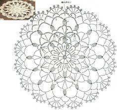 Coaster / 코바늘 원형 코스터 도안 : 네이버 블로그