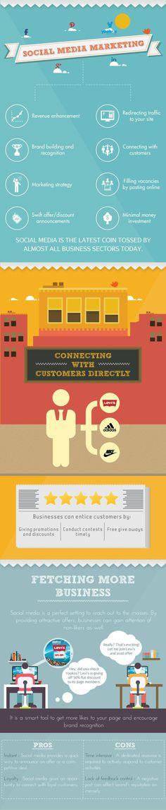 Social Media Marketing #infografia #infographic #socialmedia #marketing