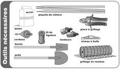 Poser un grillage en rouleaux | Plan-it