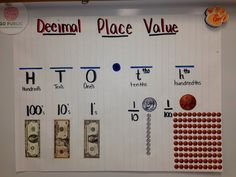 Decimal place value with money anchor chart (picture only)