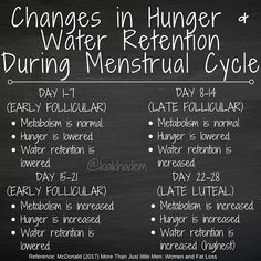This chart is adapted from and the information below is his in dep… – Alas Menopause Health And Wellbeing, Health And Nutrition, Health Tips, Health Fitness, Pcos, Endometriosis, Menstrual Cycle Phases, Period Cravings, Eat Better