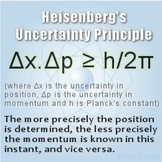 Easy Explanation of the Basics of Quantum Mechanics for Dummies Basics of Quantum Mechanics for Dummies: Heisenburg's Uncertainty Principle.Basics of Quantum Mechanics for Dummies: Heisenburg's Uncertainty Principle. Theoretical Physics, Physics And Mathematics, Quantum Physics, Physics Topics, Pseudo Science, Physical Science, Weird Science, Heisenberg, Einstein
