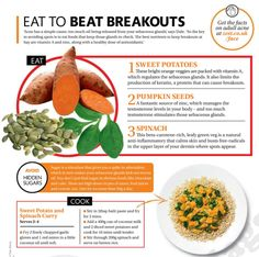 Eat to beat breakouts