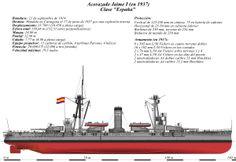 El acorazado Jaime I era el tercero de una serie de tres construidos para la Armada española a principios del siglo XX. Fruto de la Ley de Escuadra del 7 de enero de 1908, estos buques recibieron el nombre genérico del cabeza de serie