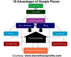 [Infographic] 10 Advantages of Google Places