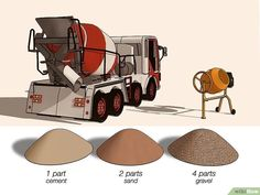 How to Pour Concrete. Knowing how to pour concrete can help you save a few dollars on small projects around the house. You can pour concrete using items you have in the shed or garage; it does not have to take any special tools to do minor. Pouring Concrete Slab, Poured Concrete Patio, Concrete Footings, Concrete Stairs, Concrete Mixers, Concrete Blocks, Concrete Pad, Concrete Ratio, Concrete Cover