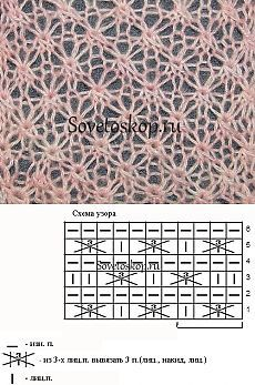 """- What a beautiful and Lace Knitting Stitches, Crochet Stitches Patterns, Knitting Charts, Lace Patterns, Knitting Designs, Knitting Projects, Stitch Patterns, Hand Knitting, Crochet Wool"