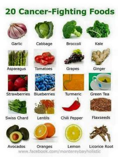 Anti Diet - Healthy AND anti-cancer foods? Sounds like a deal to us! The Anti-Diet Solution is a system of eating that heals the lining inside of your gut by destroying the bad bacteria and replacing it with healthy bacteria Healthy Life, Healthy Living, Healthy Snacks, Natural Cures, Natural Health, Immune System, Lose Weight, Weight Loss, Fighting Cancer