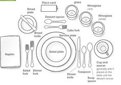 Dining Table Settings- Formal Dinner  sc 1 st  Pinterest & Party Decor \u0026 Hostess Gifts: 10 Great Posts from November ...
