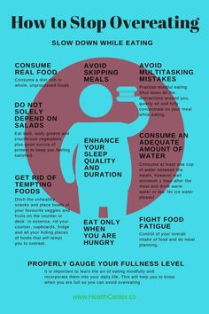 Blue background infographic of how to stop overeating. Blue background infographic of how to stop overeating. Quick Weight Loss Tips, Weight Loss Help, Healthy Weight Loss, How To Lose Weight Fast, Lose Fat, Tips For Losing Weight, Weight Gain, Weight Loss Plans, Reduce Weight