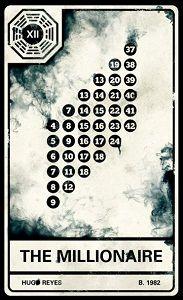 El Tarot de Lost (Perdidos)