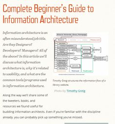 [ IA ] Complete Beginner's Guide to Information Architecture