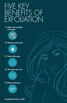 By removing these dead skin cells, exfoliation helps make up for the gradual slowing down of your natural skin-renewal process, improving the tone and texture of your skin. Skin Tips, Skin Care Tips, Organic Skin Care, Natural Skin Care, Beyond Skin, Skin Brushing, How To Exfoliate Skin, Dull Skin, Belleza Natural