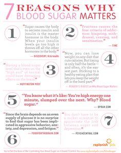 7 Reasons Why Blood Sugar Matters