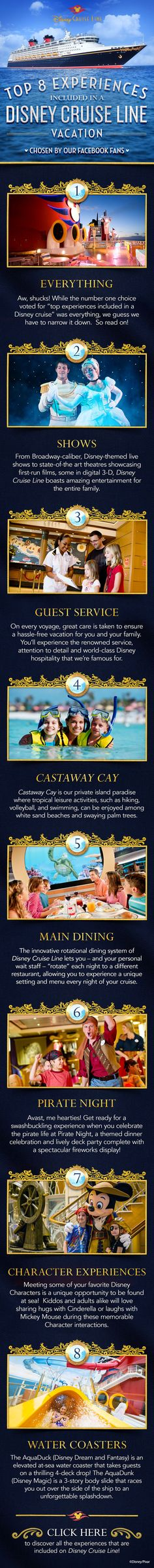 Top 8 Experiences included in a Disney Cruise Line vacation - chosen by our Facebook fans!
