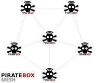 pirate box mesh networking