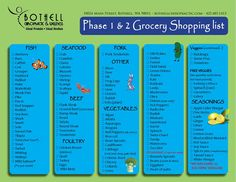 PHASE ONE & TWO SHOPPING LIST!