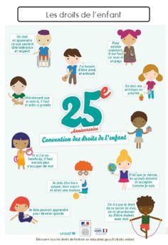 Droits de l'enfant - Kit pédagogique