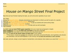 The house on mango street final project