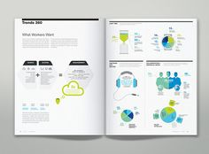 Infographics for issue #66 of the Steelcase 360 Magazine. The Magazin and the infographics deal with the latest information on workplace research, insights and trends that will help you understand how people really work and how creating great space can ma…
