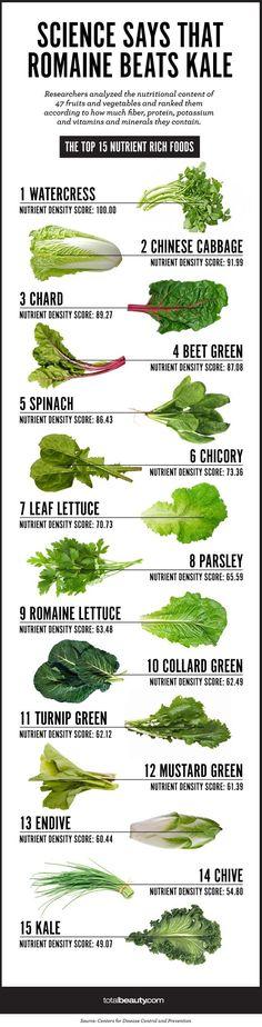 24 Diagrams To Help You Eat Healthier