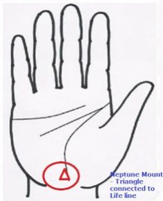 Check Lines On Your Palm And See What Neptune Mount Tells About Your Health Neptune is the ninth planet on